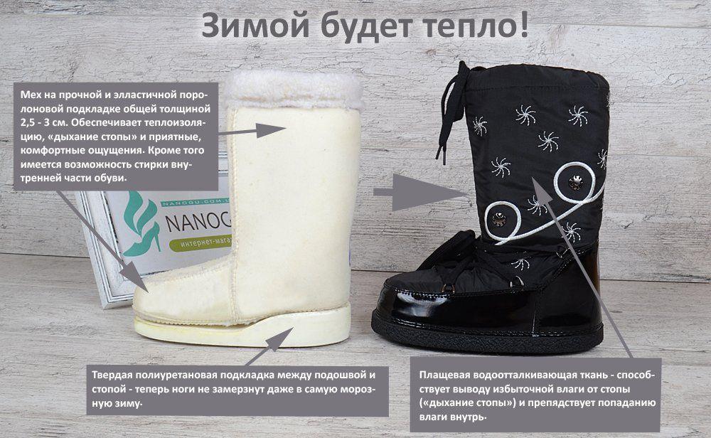 9e7da0383c6e2d Теплі жіночі дутики (дутиші) місяцеходи Moon Boots (Мун Бутс), найтепліше  зимове
